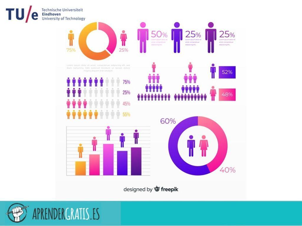Aprender Gratis | Curso sobre la mejora de la inferencia estadística
