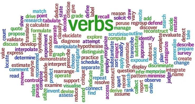 Listas de Palavras com  S, SS, Z, C, Ç, SC, XC