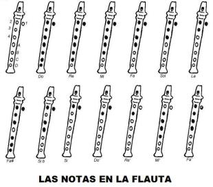 las-notas.flautajpg