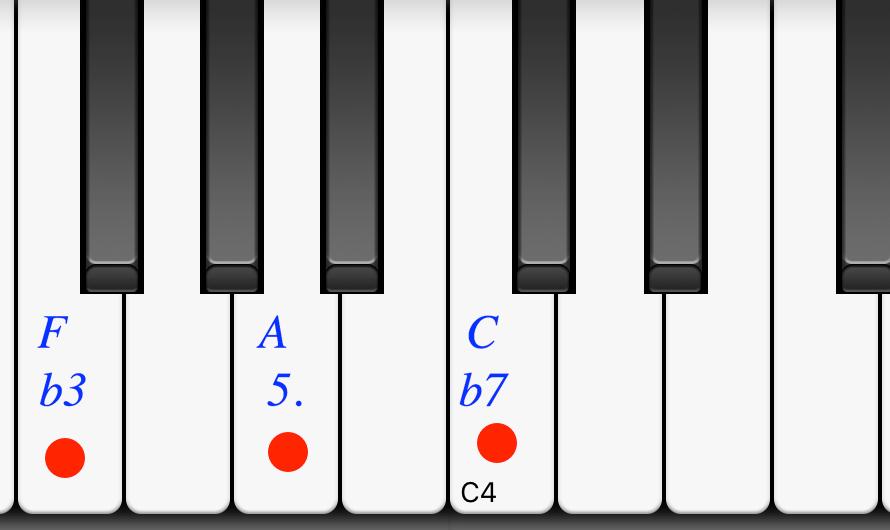 Re menor séptima. Dm7. D-7.  Rem7. Acorde . Escala. 2º grado tonalidad de do mayor.