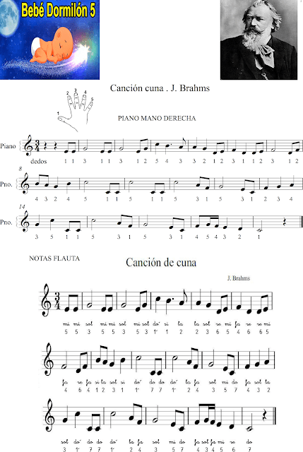 https://i2.wp.com/aprenderpiano.blog/wp-content/uploads/2018/07/cancion-cuna.png?ssl=1