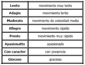 Velocidad_2