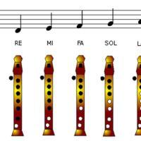 Notas flauta: el condor pasa