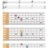 Mi lista de voicings y acordes . Guitarra eléctrica. Jazz. Escalas arpegios.