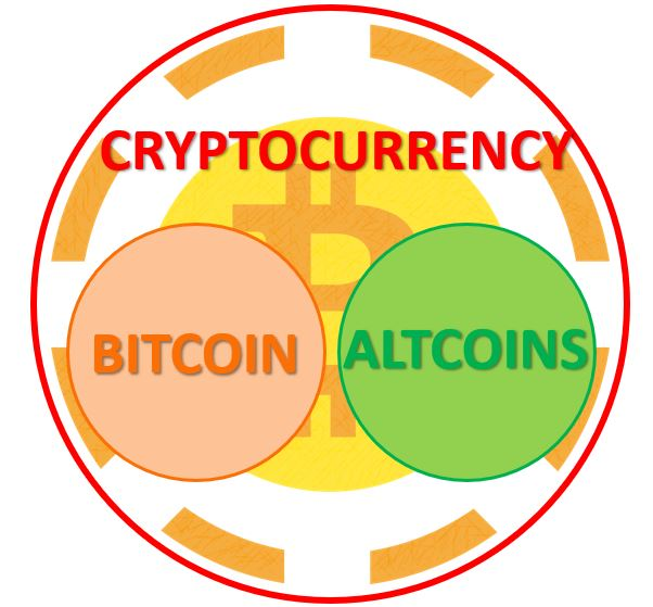 What is Bitcoin? What is Bitcoin for? Guide updated. Bitcoin origin. What is the difference between Bitcoin, cryptocurrencies and altcoin? What is Blockchain? Bitcoin as a form of payment. Bitcoin investment. Holding Bitcoin HODL investment in Bitcoin in the long run. Bitcoin trading Digital money era, will Bitcoin replace money? Decentralization, peer-to-peer. The Internet is decentralized. Bitcoin's ledger. What does Bitcoin mean to the world?