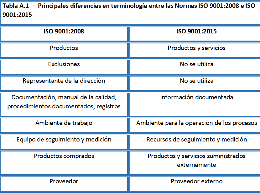 manual iso 9001 version 2008