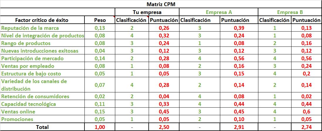 Priority Matrix Template likewise EG1hdHJpeC1ob3NoaW4ta2Fucmk furthermore Hoshin Planning Template also Plantilla De Planificaci F3n Estrat E9gica Excel as well WorkshopDescription. on hoshin kanri x matrix