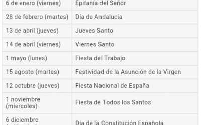 Calendario laboral, fiscal y de apertura de Domingos y Festivos para 2017