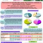 Daily incense use and health effects among Thai-Vietnamese community in Sakon Nakhon Province, Thailand