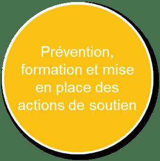 Bulle jaune avec texte pour présenter nos missions de préventions, de formation et d'aides aux aidants