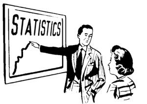 https://i1.wp.com/apstatsmonkey.com/StatsMonkey/Descriptive_Statistics_files/internet-statistics_1.jpg