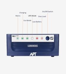 Luminous Eco Watt+650