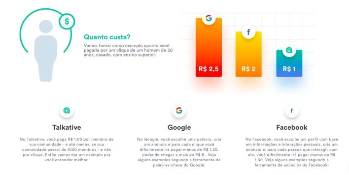 Comparativo entre o Talkative e outras plataformas de anúncios online, apresentada no site do app