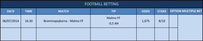 Football Betting89
