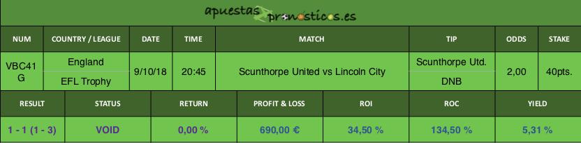 Resultado de nuestro pronostico para el partido Scunthorpe United vs Lincoln City.