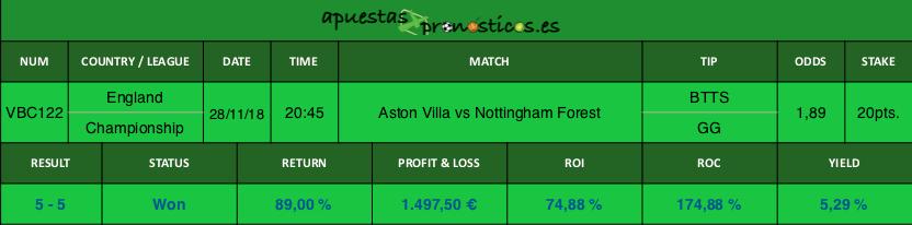 Resultado de nuestro pronostico para era partido Aston Villa vs Nottingham Forest.