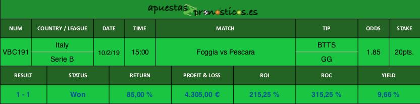 Resultado de nuestro pronostico para el partido Foggia vs Pescara.