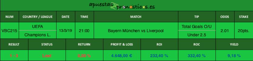 Resultado de nuestro pronostico para el partido Bayern München vs Liverpool.