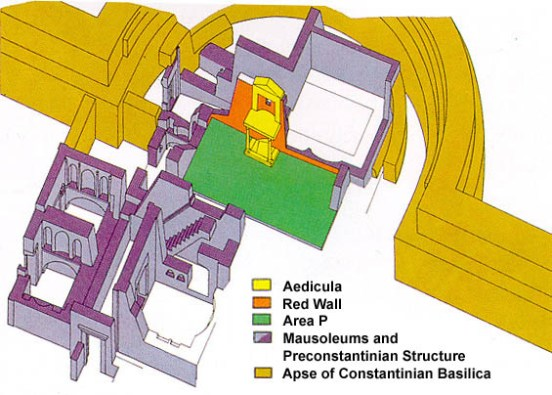 Resultado de imagen de tumba de san pedro en el vaticano