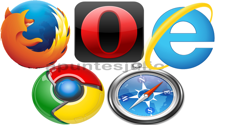Cómo exportar-importar los marcadores de Google Chrome
