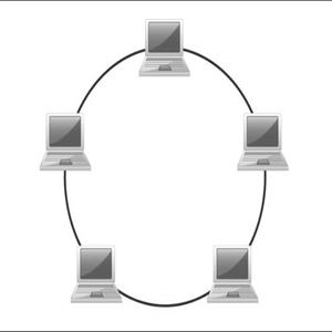 Topologia de red anillo