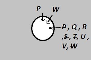 condition 1 towards the center