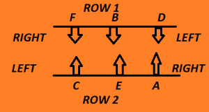 double_row_solution
