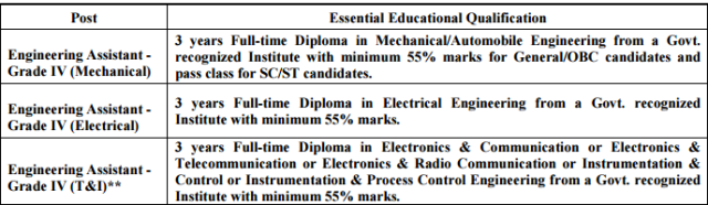 iocl_workmen_educational_qualification