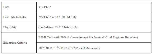 HP R&D Off Campus Oct 2015