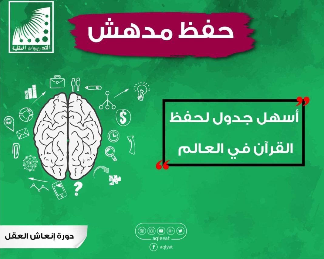 رؤية حفظ القرآن الكريم في المنام شبكة التدريبات العقلية