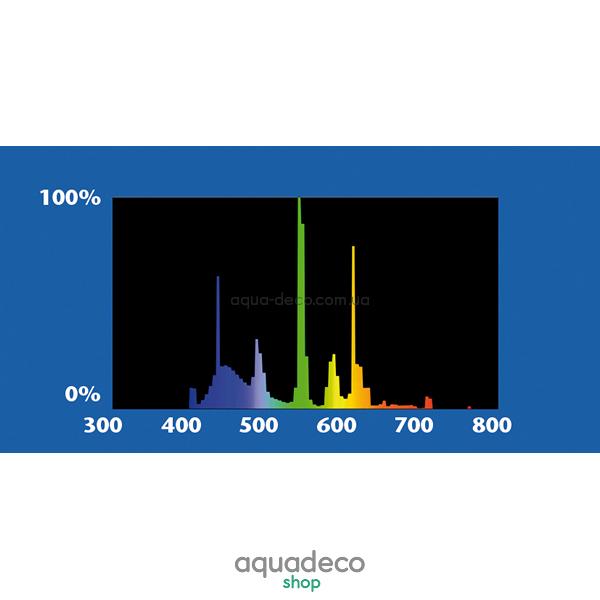 Люминесцентная Т5 лампа Dennerle Amazon Day 39 ватт, длина 849 мм. t5 t8 spektren amazonday AquaDeco Shop