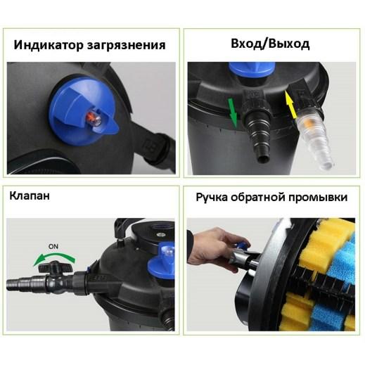 Sunsun CPF-15 000 (СанСан CPF-15 000) купить в Киеве - AquaDeco Shop