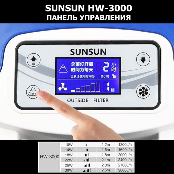 Sunsun HW-3000 (СанСан HW-3000) купить в Киеве - AquaDeco Shop