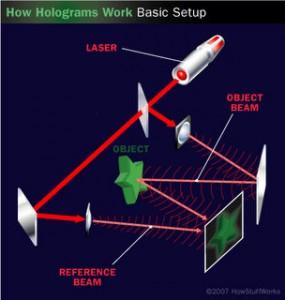 hologram7-285x300