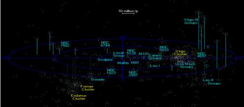 AR Bordon galaxies the local group