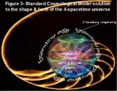 4-SpacetimeStructure021311