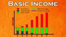 Basic Income Chart I maxresdefault