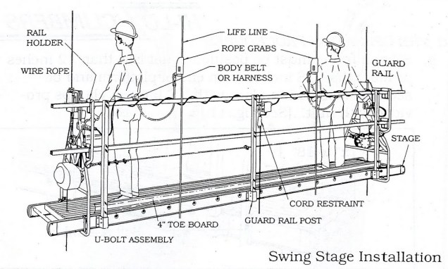swing stage