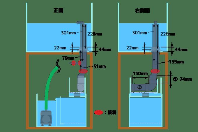 60cmワイドオーバーフロー水槽 配管寸法と接着箇所