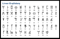 Linear B syllabary.