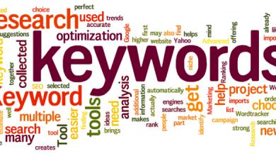 صورة خطوات تحليل الكلمات المفتاحية الخاصة بموقعك