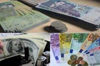 الدرهم يرتفع أمام الأورو والدولار