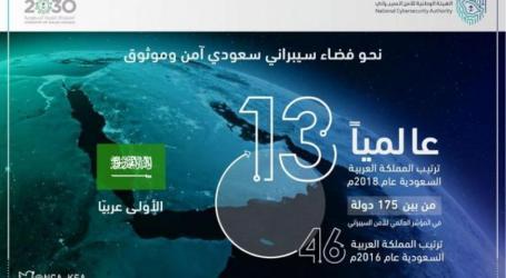 السعودية الأولى عربياً و 13 عالمياً في مؤشر الأمم المتحدة للأمن السيبراني