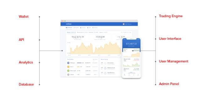 تطبيق منصة تبادل العملة المشفرة Coinbase