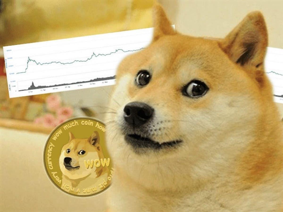 خمس حقائق حول العملة الرقمية Dogecoin...تعرف عليها
