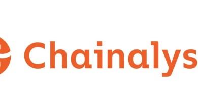 """في جولة تمويل جديدة شركة """"Chainalysis"""" لتحليل بيانات البلوكشين تحصل على 100 مليون دولار"""