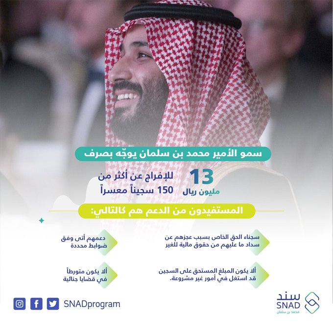 مبلغ دعم سند محمد بن سلمان