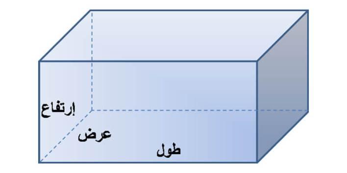 محيط المستطيل ما هو قانون محيط المستطيل؟
