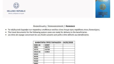 صورة أرقام الباسبورات الجاهزة الخاصة بحالات اللجوء بتاريخ 24/ 02/ 2020