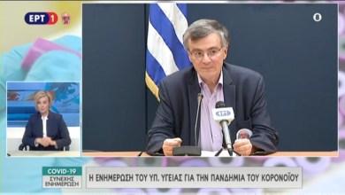 صورة اليونان تعلن عن حالة وفاة جديدة بكورونا